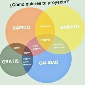 proyectos-ejecucion